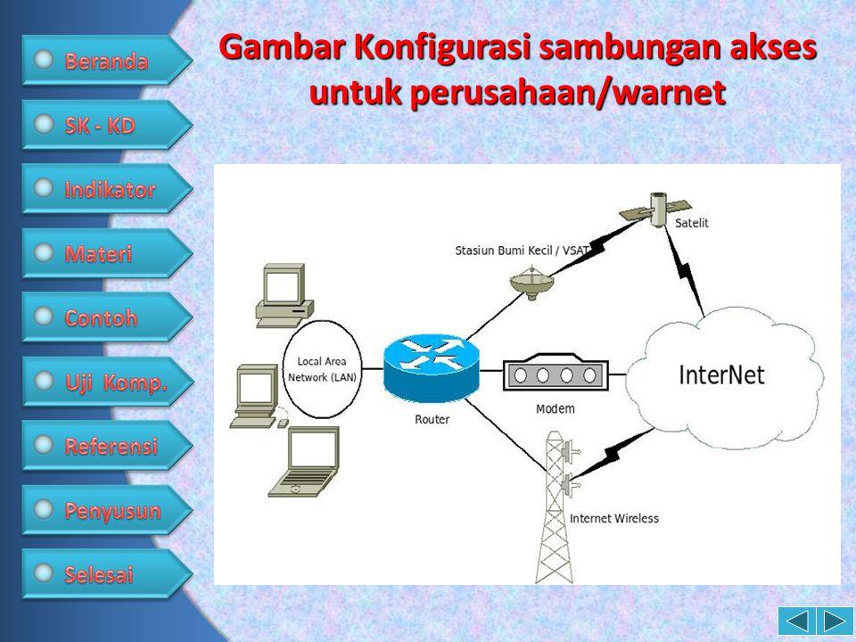 Gambar Konfigurasi sambungan akses untuk perusahaan/warnet