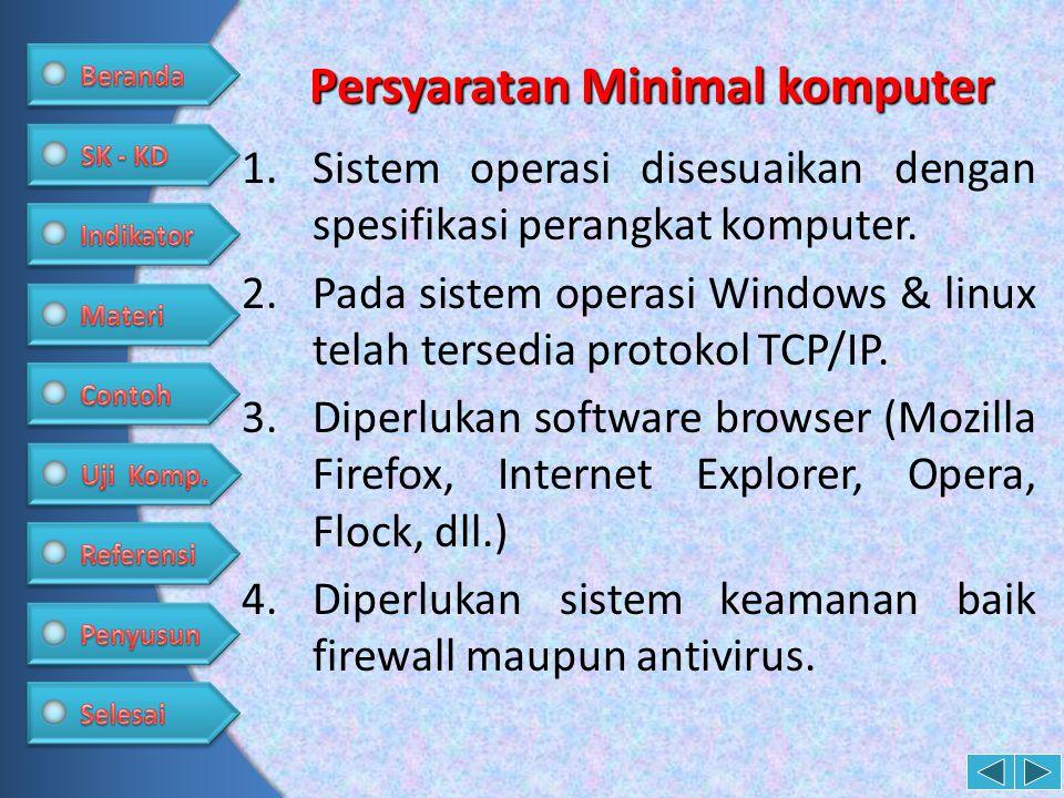 Persyaratan Minimal komputer