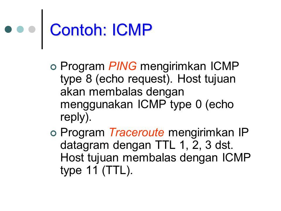 Contoh: ICMP Program PING mengirimkan ICMP type 8 (echo request). Host tujuan akan membalas dengan menggunakan ICMP type 0 (echo reply).