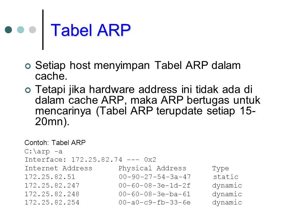 Tabel ARP Setiap host menyimpan Tabel ARP dalam cache.