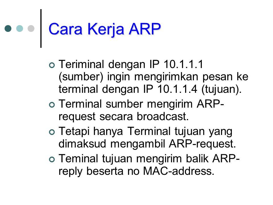 Cara Kerja ARP Teriminal dengan IP 10.1.1.1 (sumber) ingin mengirimkan pesan ke terminal dengan IP 10.1.1.4 (tujuan).