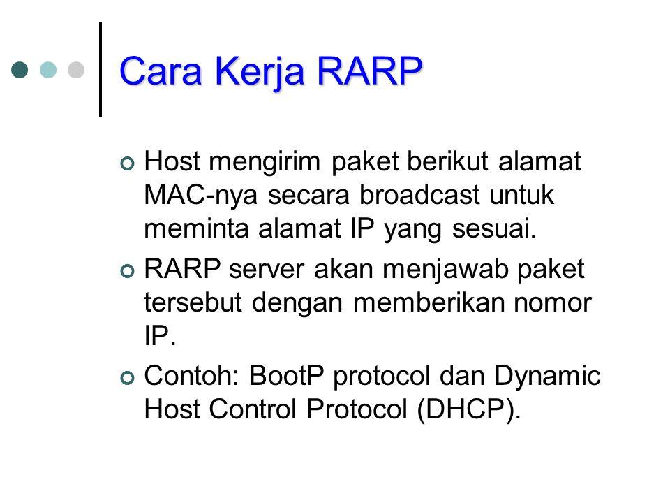 Cara Kerja RARP Host mengirim paket berikut alamat MAC-nya secara broadcast untuk meminta alamat IP yang sesuai.