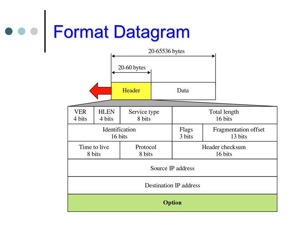 Format Datagram