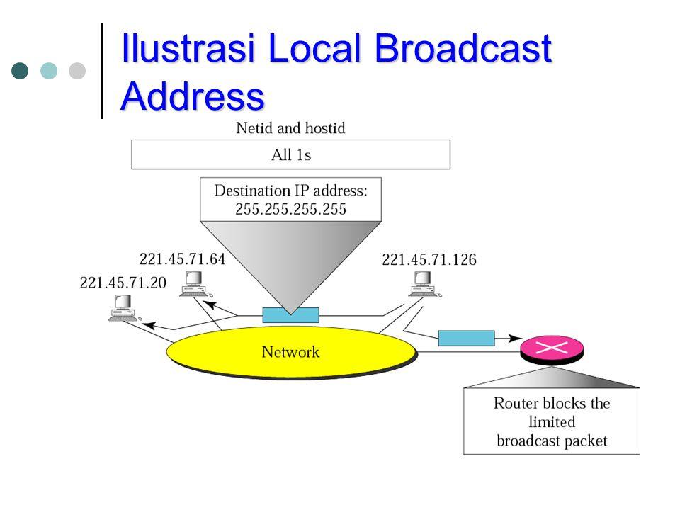 Ilustrasi Local Broadcast Address