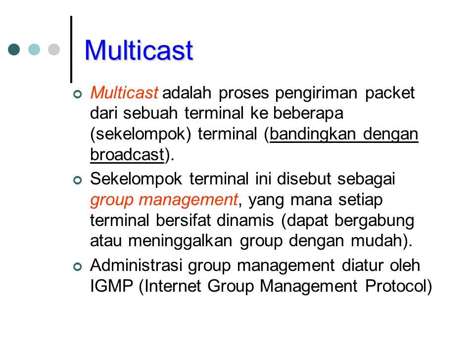 Multicast Multicast adalah proses pengiriman packet dari sebuah terminal ke beberapa (sekelompok) terminal (bandingkan dengan broadcast).