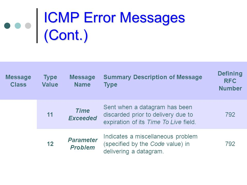 ICMP Error Messages (Cont.)