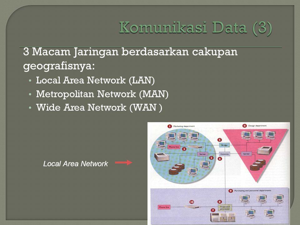 Komunikasi Data (3) 3 Macam Jaringan berdasarkan cakupan geografisnya: