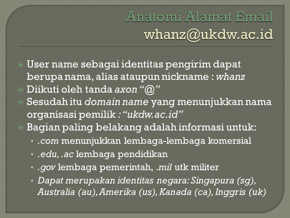 Anatomi Alamat Email whanz@ukdw.ac.id