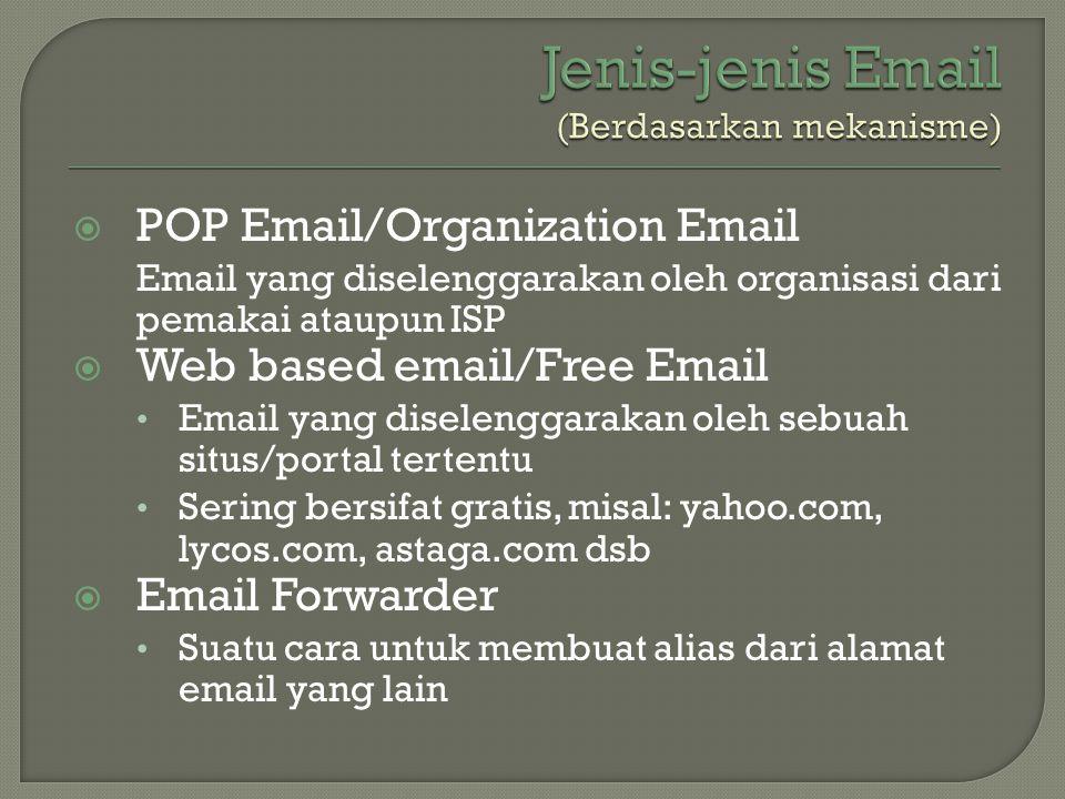 Jenis-jenis Email (Berdasarkan mekanisme)