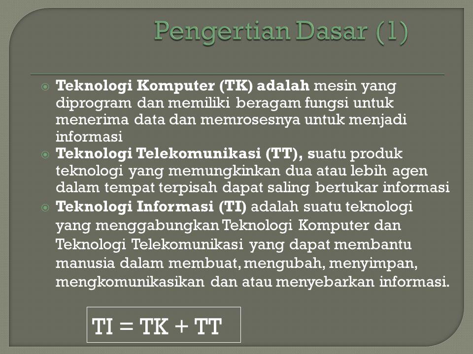 Pengertian Dasar (1) TI = TK + TT