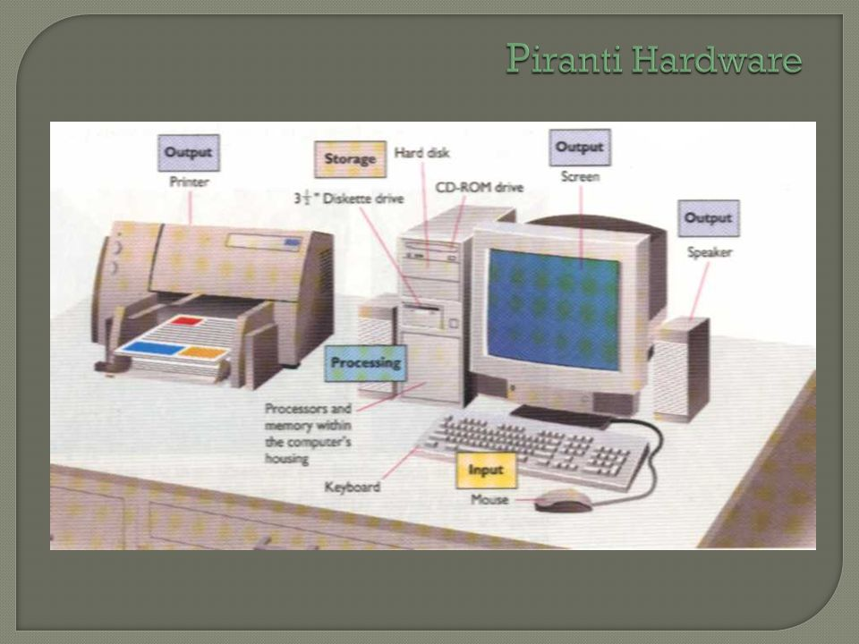 Piranti Hardware