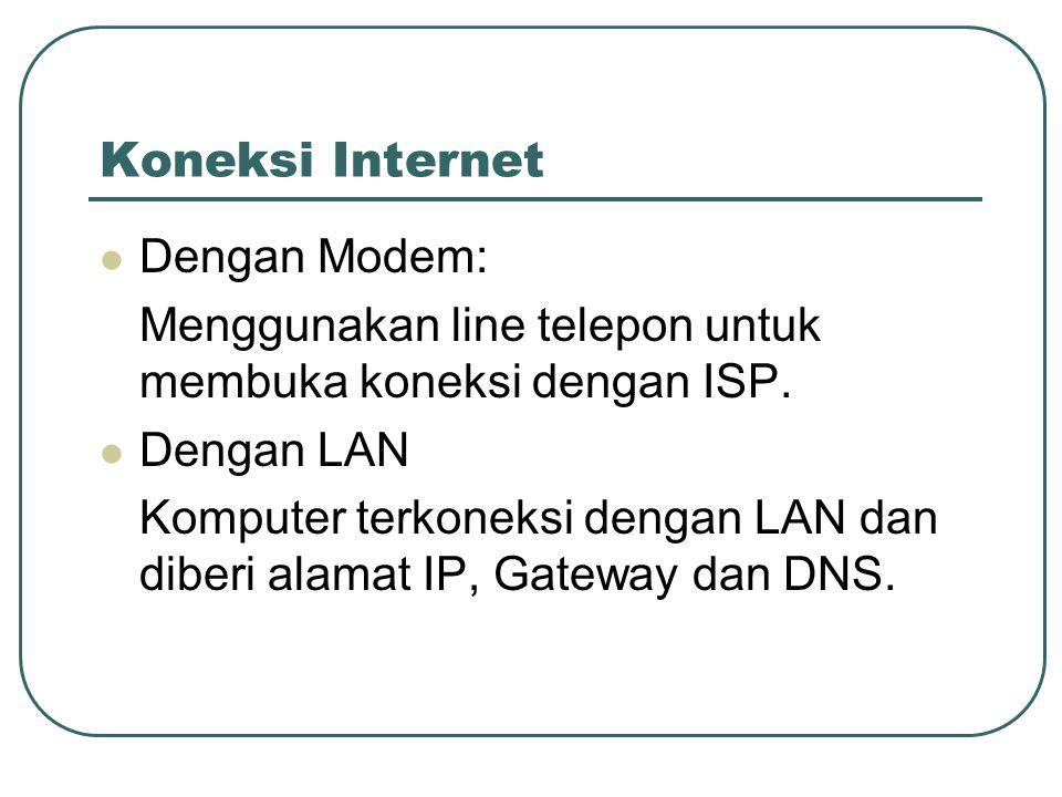 Koneksi Internet Dengan Modem: