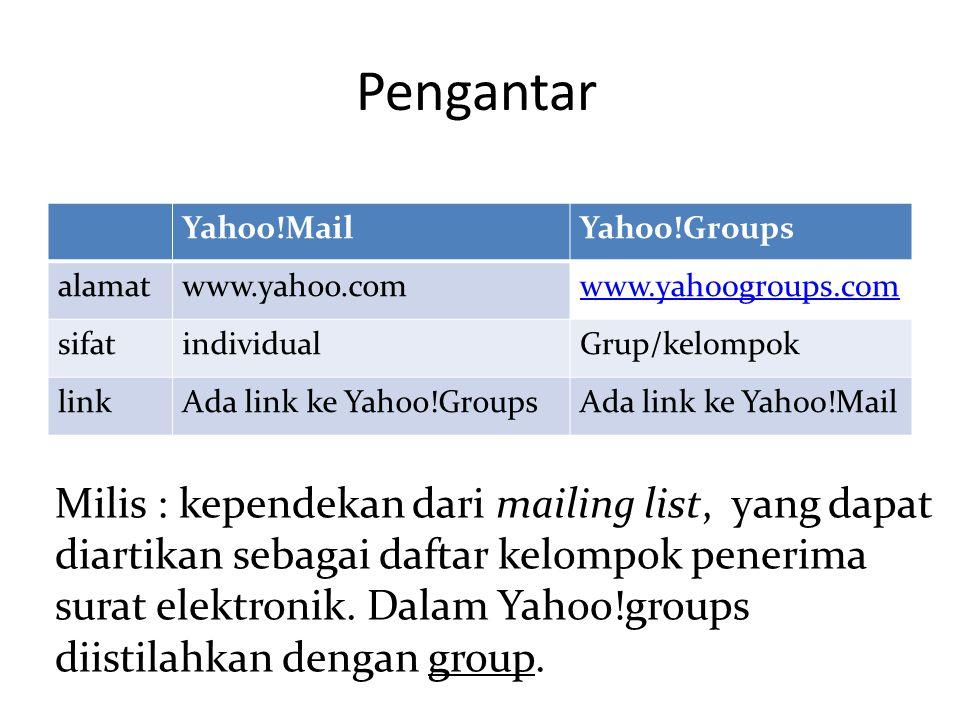 Pengantar Yahoo!Mail. Yahoo!Groups. alamat. www.yahoo.com. www.yahoogroups.com. sifat. individual.