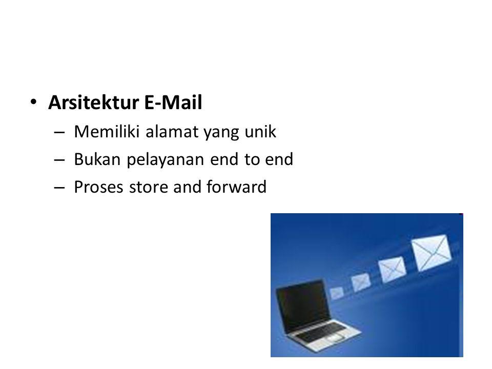 Arsitektur E-Mail Memiliki alamat yang unik Bukan pelayanan end to end