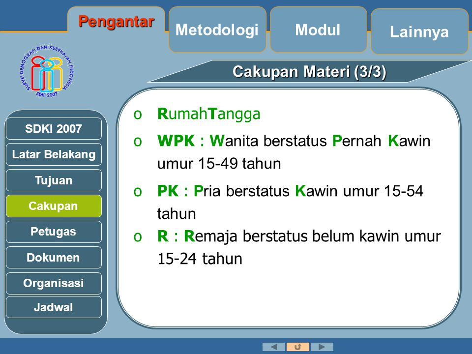 Pengantar Metodologi Modul Lainnya Cakupan Materi (3/3)