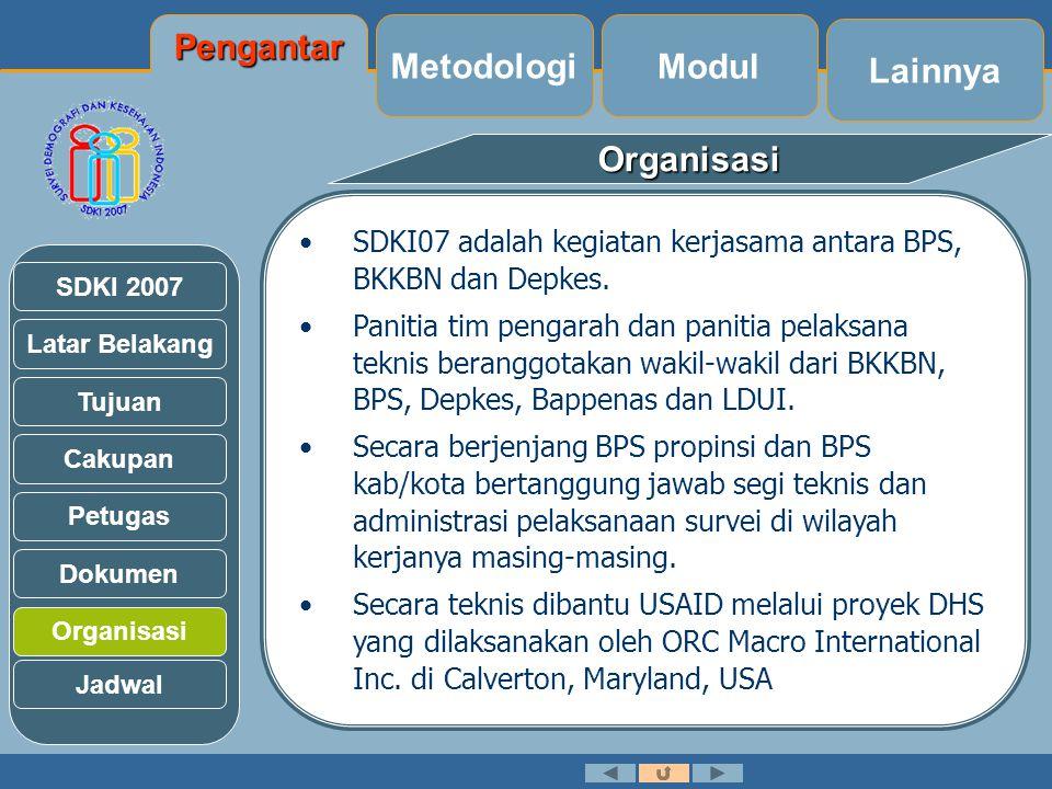 Pengantar Metodologi Modul Lainnya Organisasi