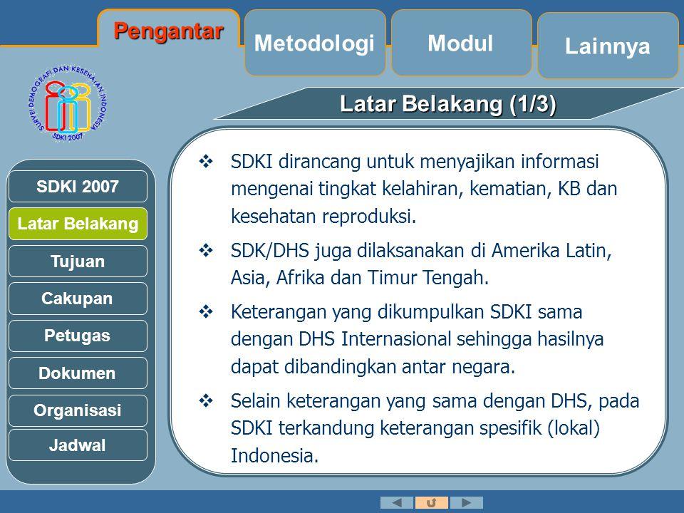 Pengantar Metodologi Modul Lainnya Latar Belakang (1/3)