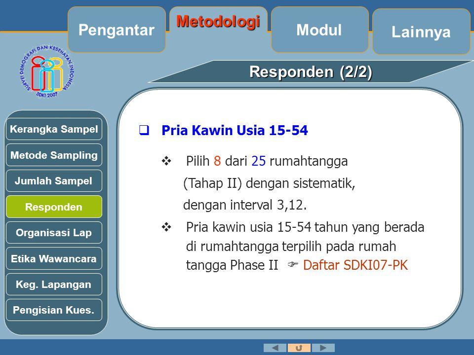 Pengantar Metodologi Modul Lainnya Responden (2/2)