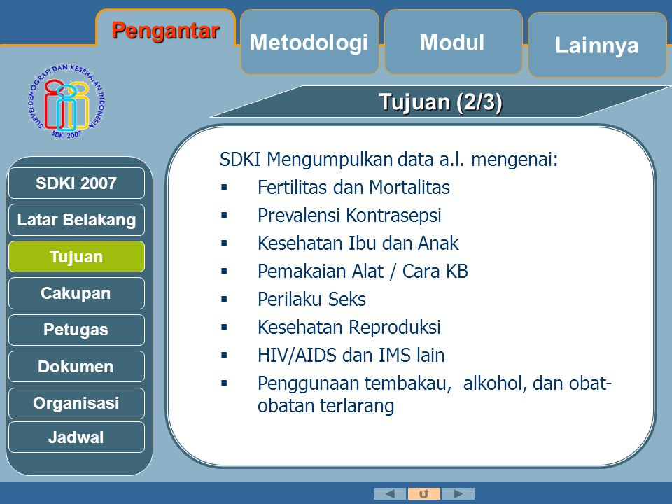 Pengantar Metodologi Modul Lainnya Tujuan (2/3)