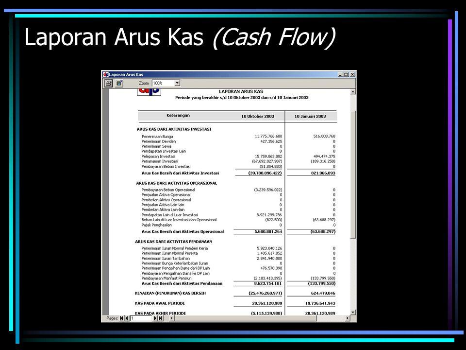 Laporan Arus Kas (Cash Flow)