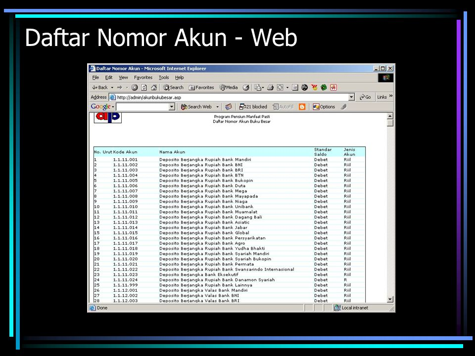 Daftar Nomor Akun - Web