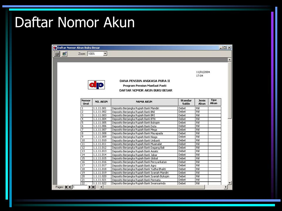 Daftar Nomor Akun