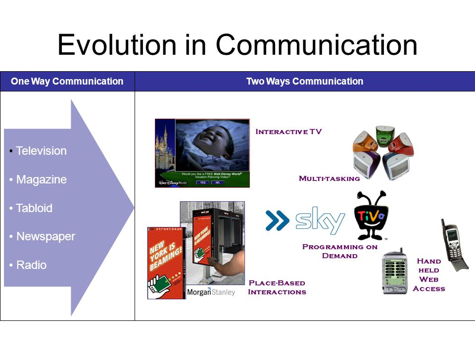 Evolution in Communication
