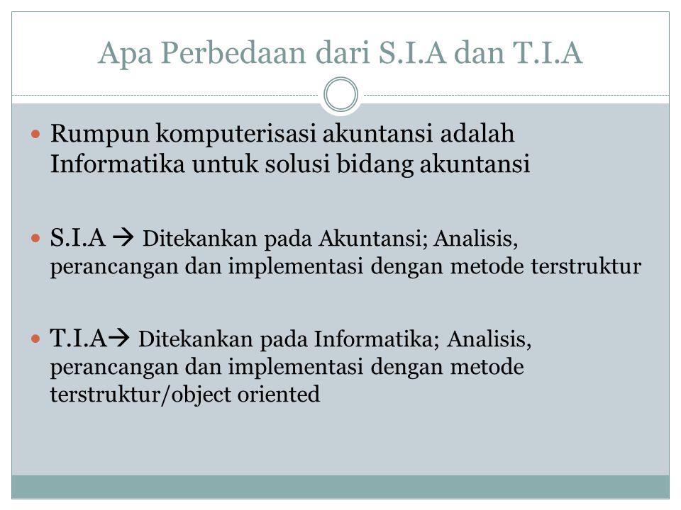 Apa Perbedaan dari S.I.A dan T.I.A
