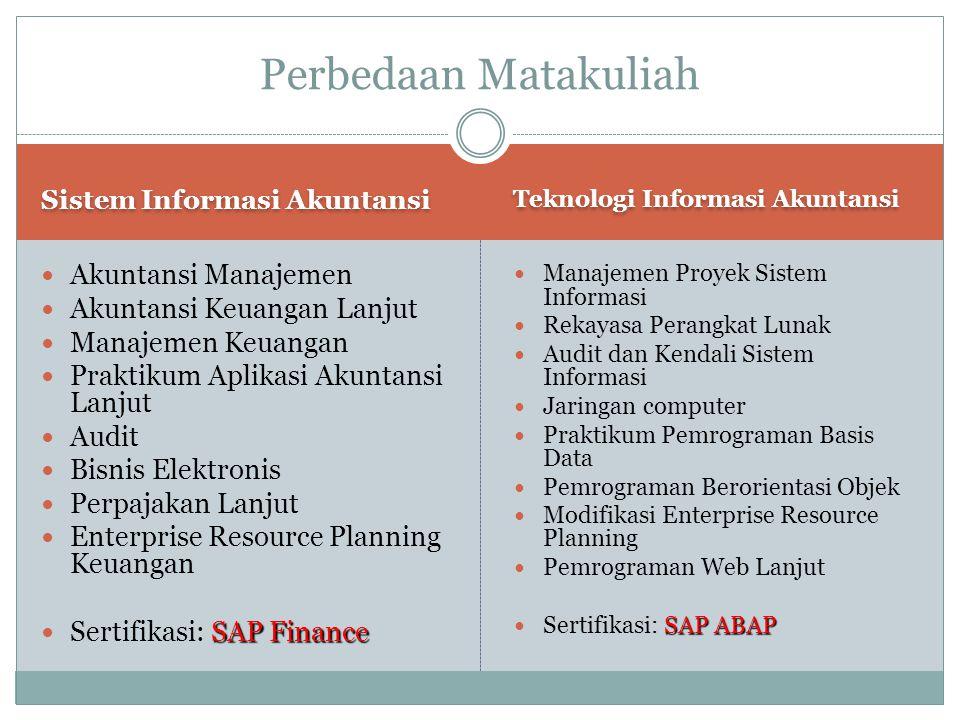 Perbedaan Matakuliah Akuntansi Manajemen Akuntansi Keuangan Lanjut
