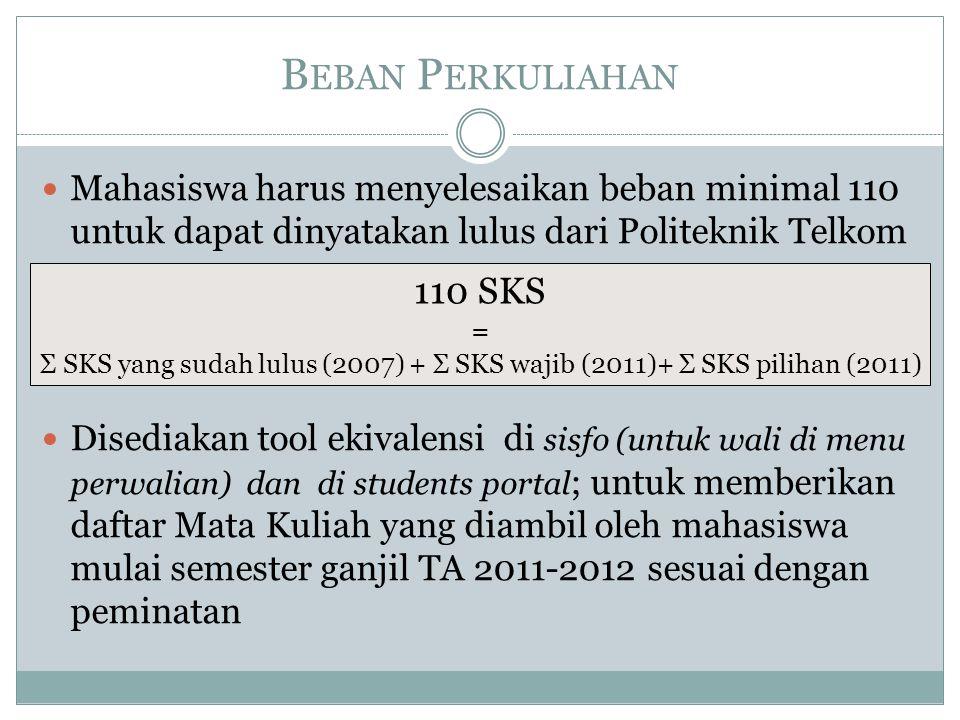 Beban Perkuliahan Mahasiswa harus menyelesaikan beban minimal 110 untuk dapat dinyatakan lulus dari Politeknik Telkom.