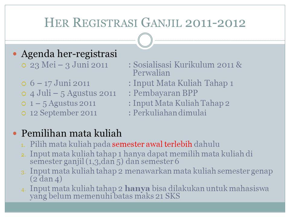 Her Registrasi Ganjil 2011-2012