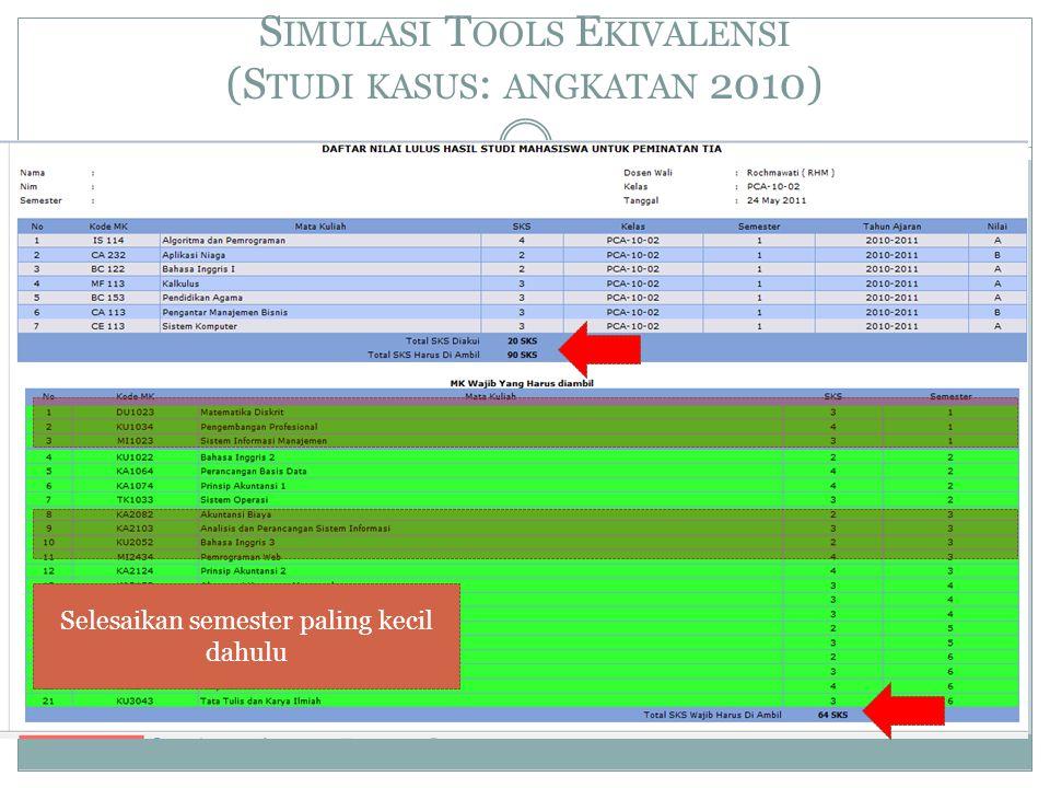 Simulasi Tools Ekivalensi (Studi kasus: angkatan 2010)