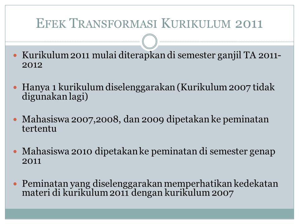 Efek Transformasi Kurikulum 2011