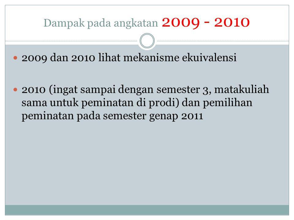 Dampak pada angkatan 2009 - 2010 2009 dan 2010 lihat mekanisme ekuivalensi.