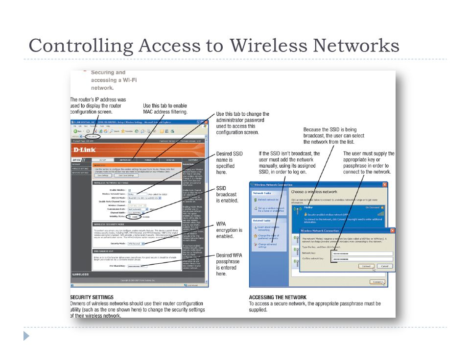 Controlling Access to Wireless Networks