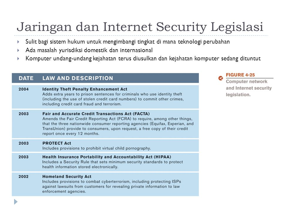 Jaringan dan Internet Security Legislasi