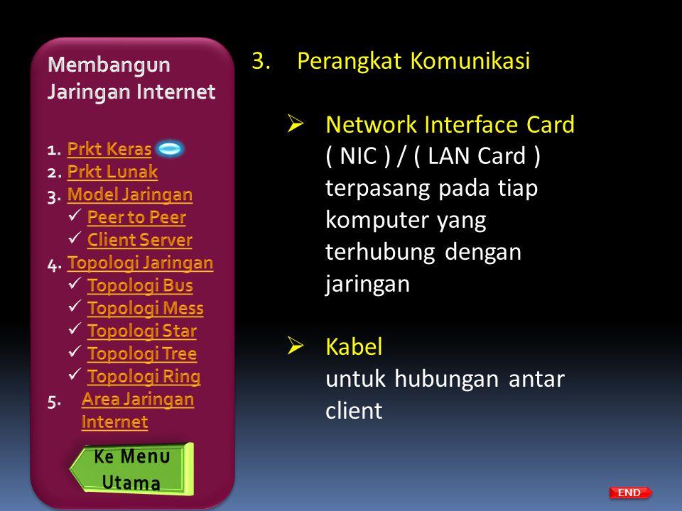 Network Interface Card ( NIC ) / ( LAN Card )
