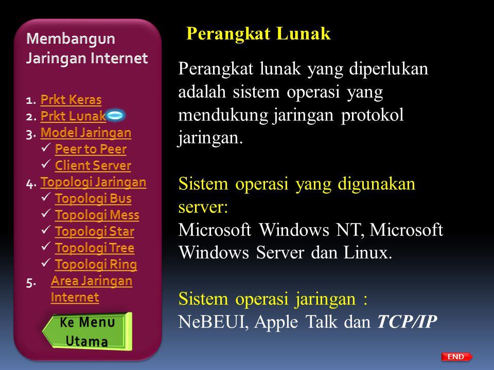 Sistem operasi yang digunakan server: