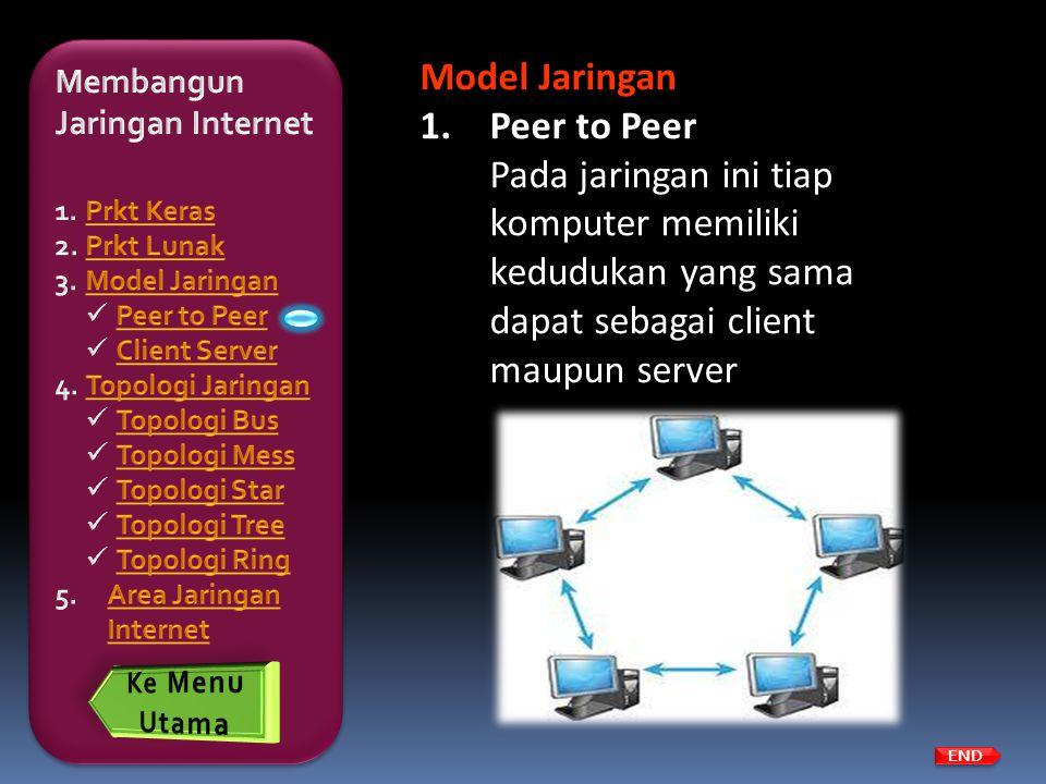 Model Jaringan Peer to Peer