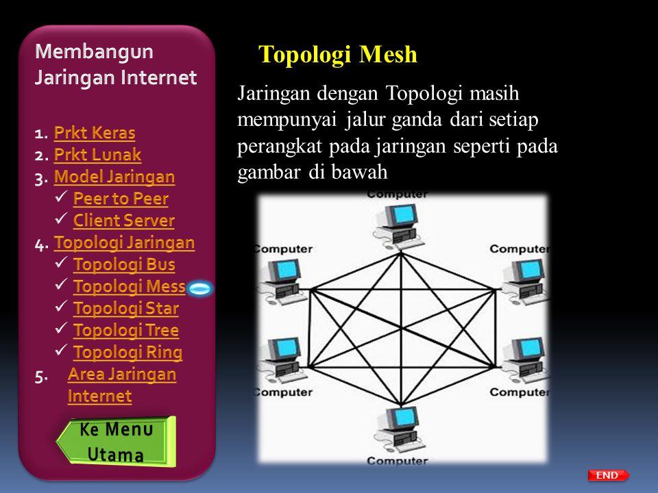 Topologi Mesh Membangun Jaringan Internet