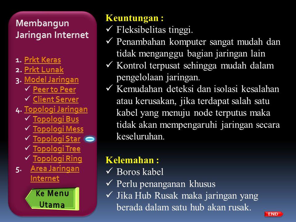 Membangun Jaringan Internet Keuntungan : Fleksibelitas tinggi.