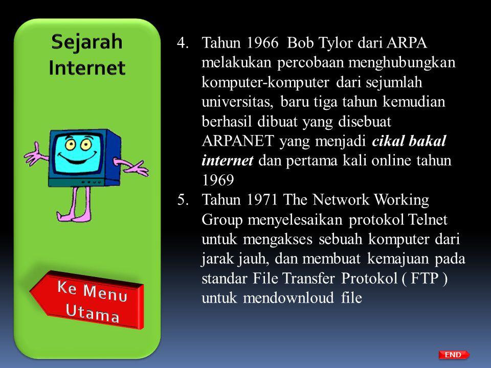 Sejarah Internet Ke Menu Utama
