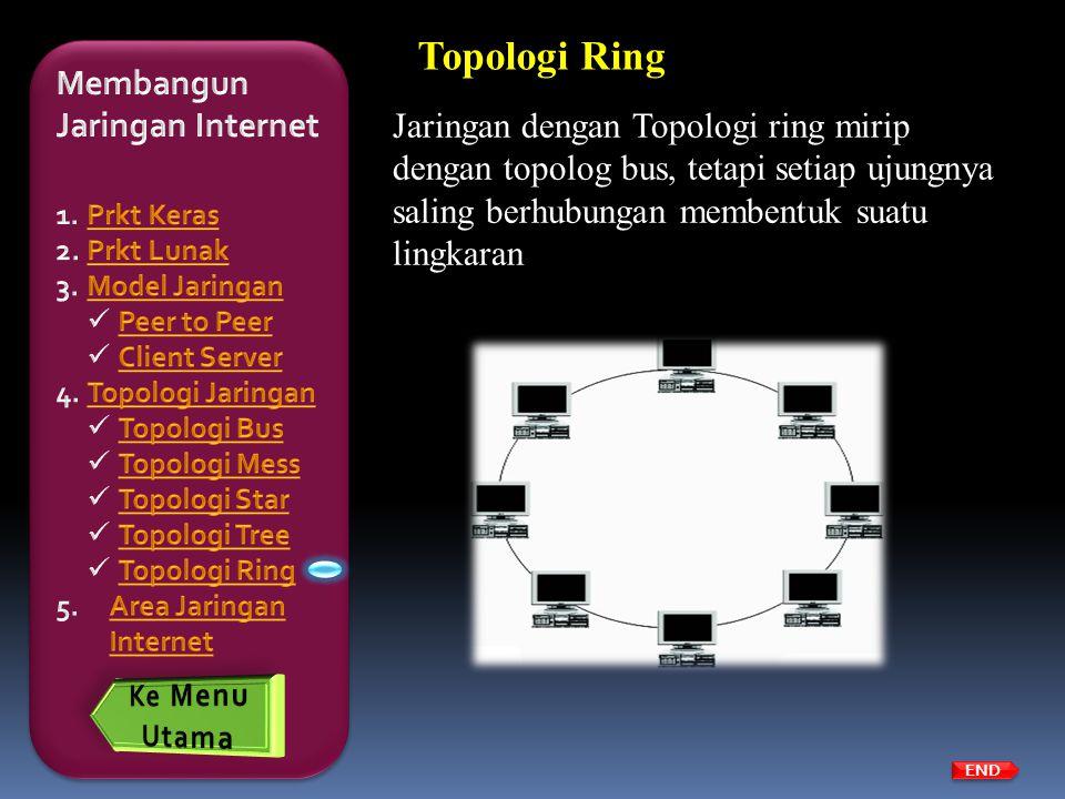 Topologi Ring Membangun Jaringan Internet