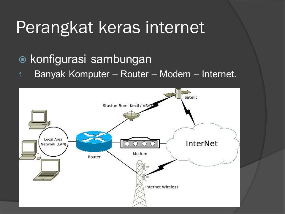 Perangkat keras internet