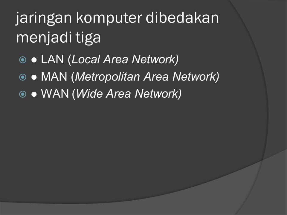 jaringan komputer dibedakan menjadi tiga