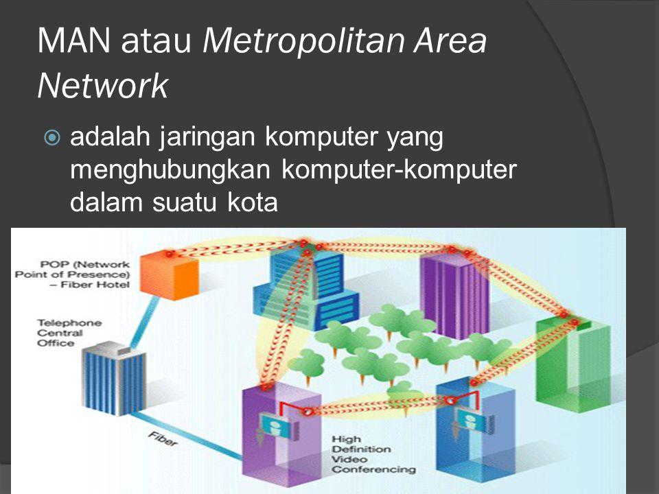 MAN atau Metropolitan Area Network