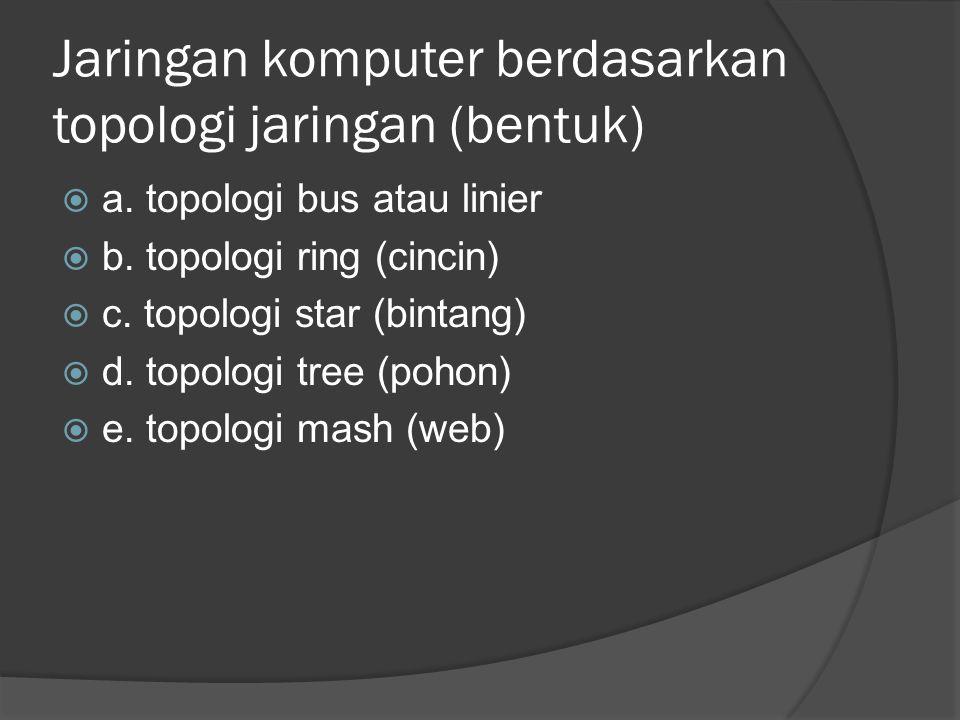 Jaringan komputer berdasarkan topologi jaringan (bentuk)