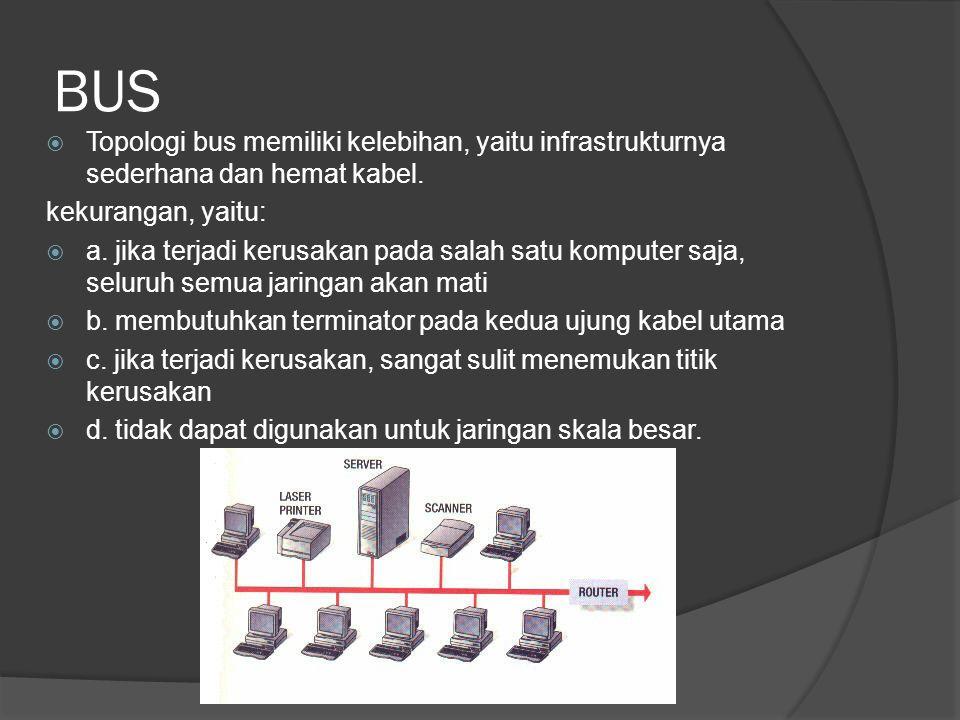 BUS Topologi bus memiliki kelebihan, yaitu infrastrukturnya sederhana dan hemat kabel. kekurangan, yaitu: