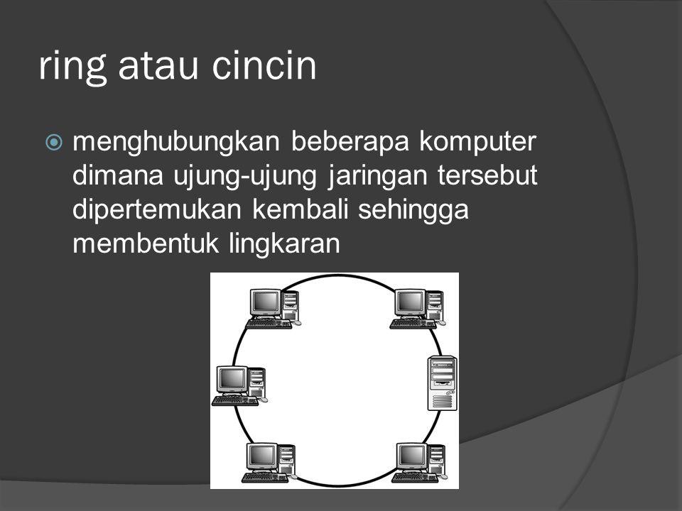 ring atau cincin menghubungkan beberapa komputer dimana ujung-ujung jaringan tersebut dipertemukan kembali sehingga membentuk lingkaran.