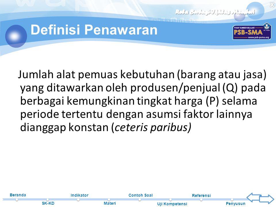 Definisi Penawaran